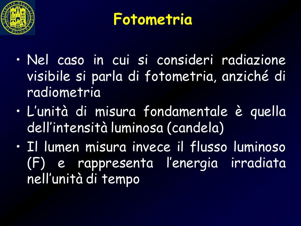 Fotometria Nel caso in cui si consideri radiazione visibile si parla di fotometria, anziché di radiometria.