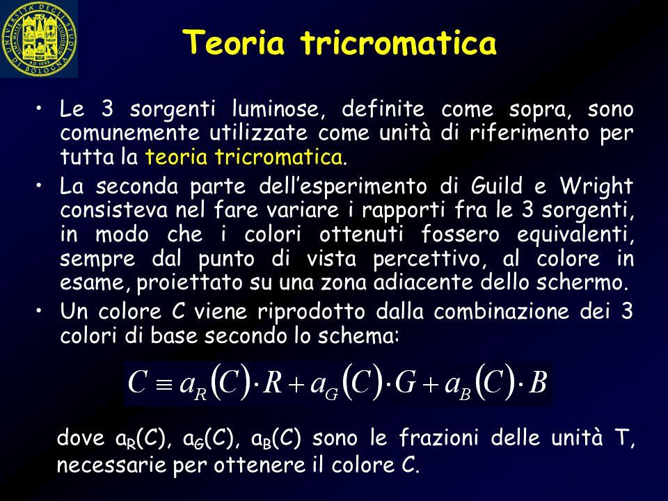 Teoria tricromatica
