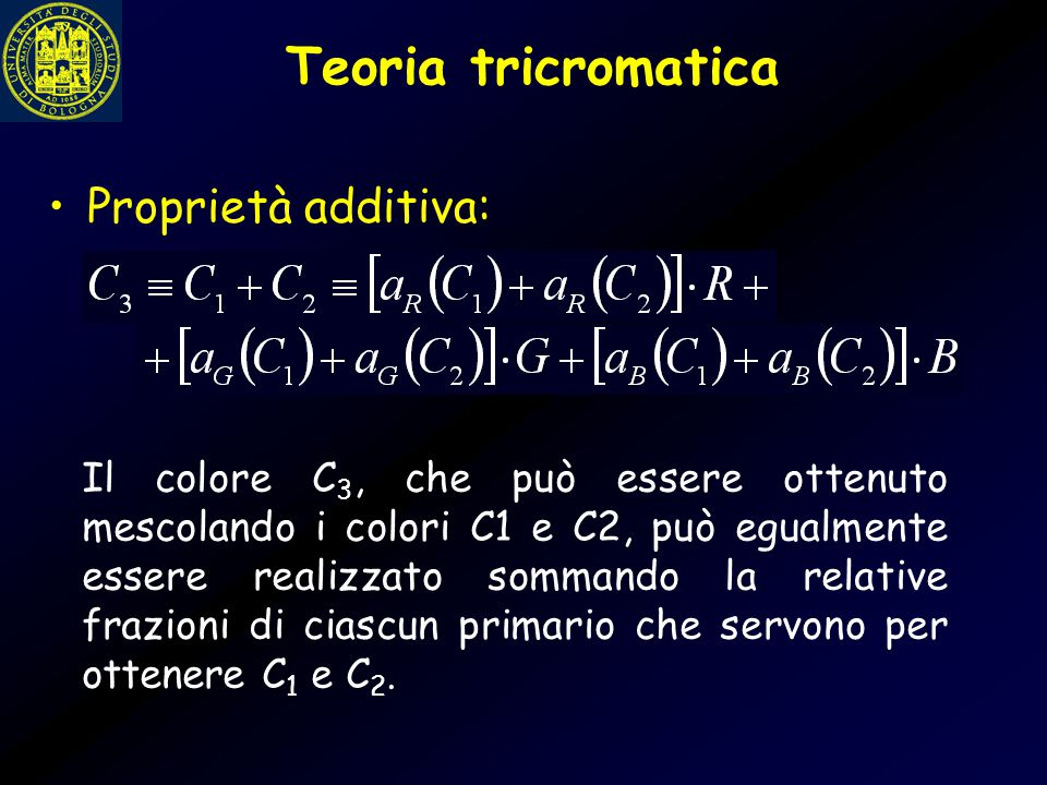 Teoria tricromatica Proprietà additiva: