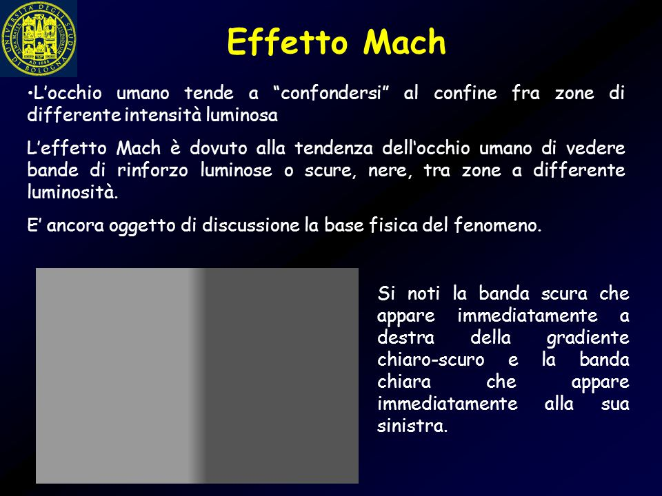 Effetto Mach L'occhio umano tende a confondersi al confine fra zone di differente intensità luminosa.
