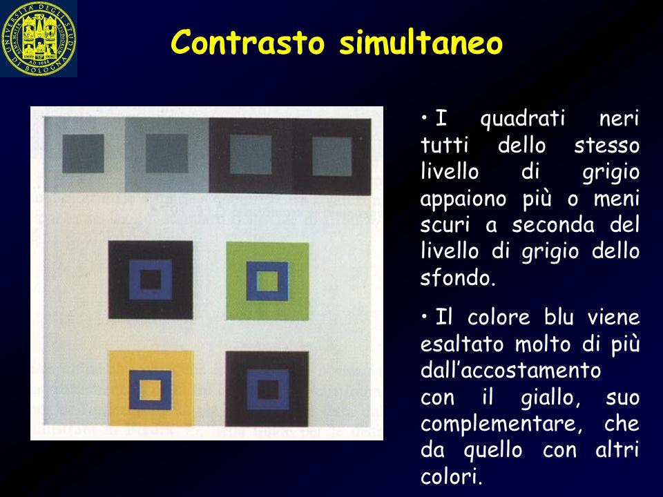 Contrasto simultaneo I quadrati neri tutti dello stesso livello di grigio appaiono più o meni scuri a seconda del livello di grigio dello sfondo.