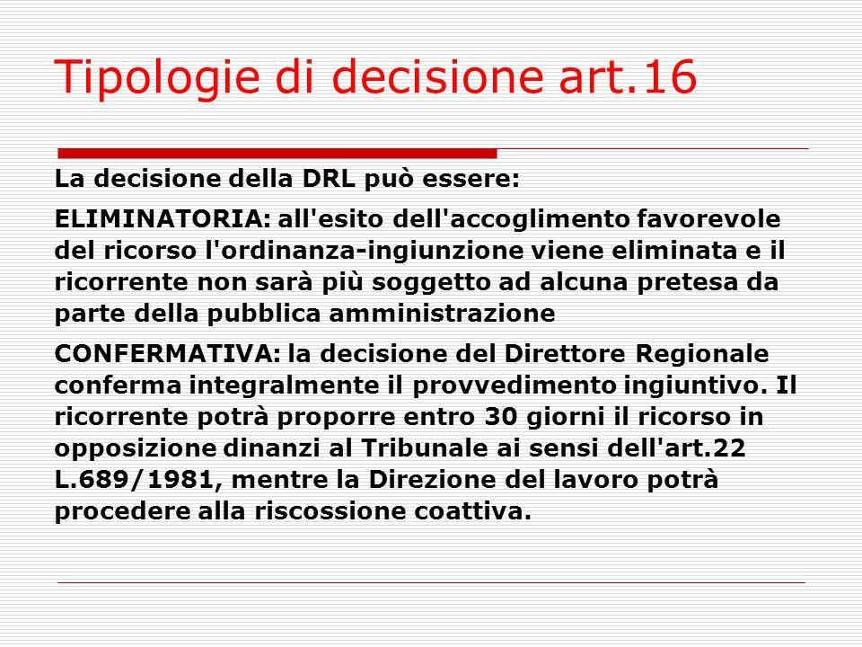 Tipologie di decisione art.16