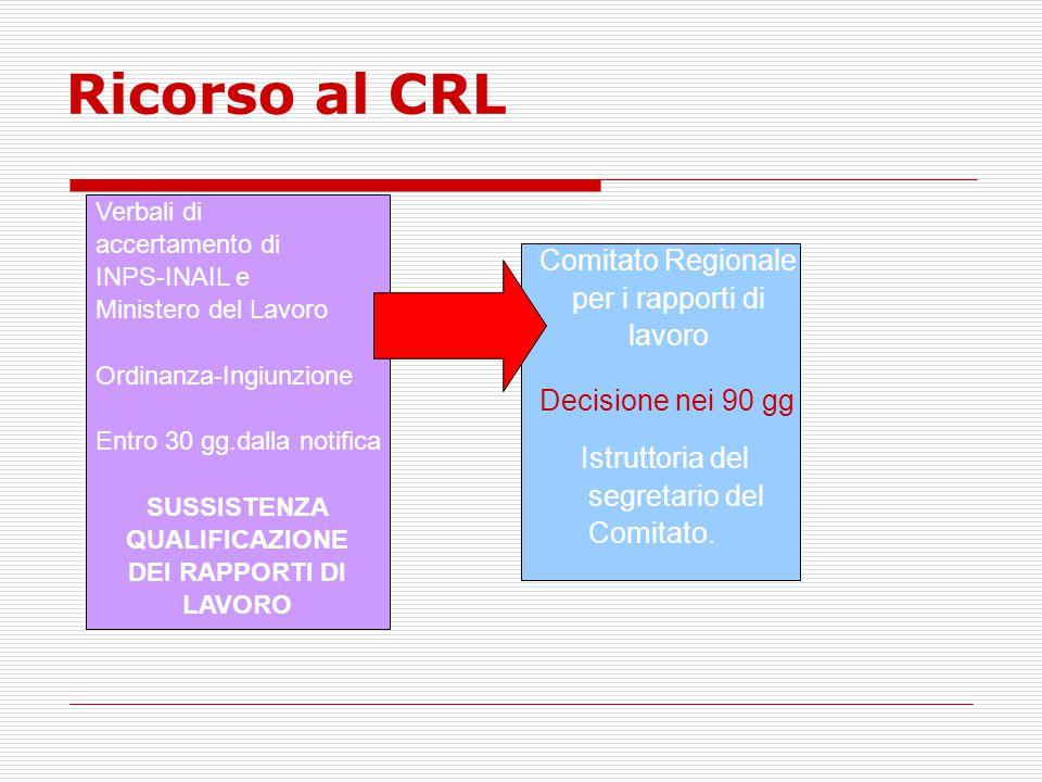 Ricorso al CRL Comitato Regionale per i rapporti di lavoro