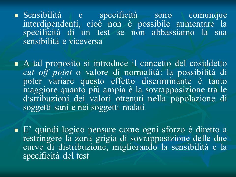 Sensibilità e specificità sono comunque interdipendenti, cioè non è possibile aumentare la specificità di un test se non abbassiamo la sua sensibilità e viceversa