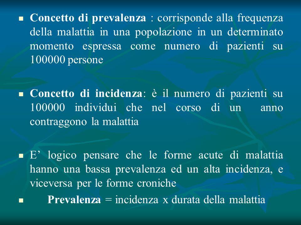 Concetto di prevalenza : corrisponde alla frequenza della malattia in una popolazione in un determinato momento espressa come numero di pazienti su 100000 persone