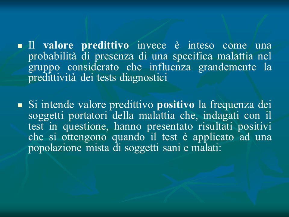 Il valore predittivo invece è inteso come una probabilità di presenza di una specifica malattia nel gruppo considerato che influenza grandemente la predittività dei tests diagnostici
