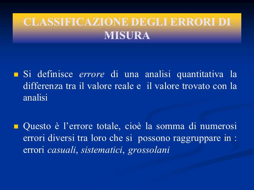 CLASSIFICAZIONE DEGLI ERRORI DI MISURA