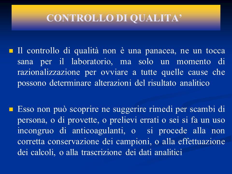 CONTROLLO DI QUALITA'