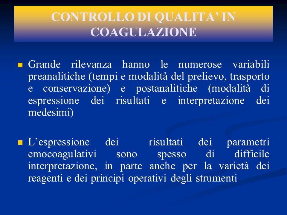 CONTROLLO DI QUALITA' IN COAGULAZIONE