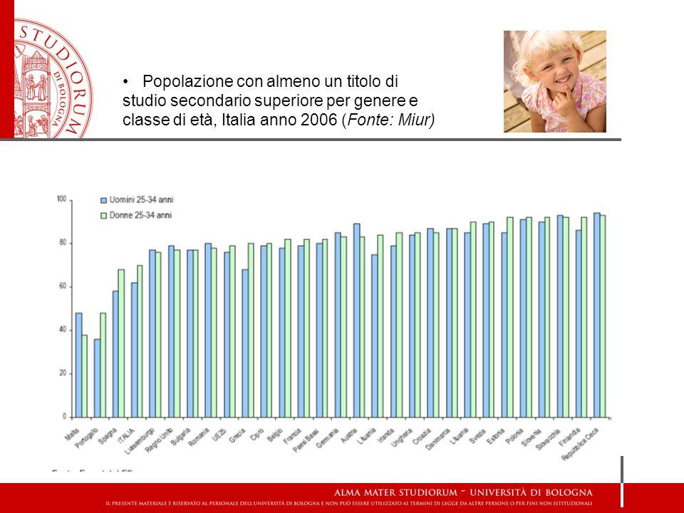 Popolazione con almeno un titolo di studio secondario superiore per genere e classe di età, Italia anno 2006 (Fonte: Miur)