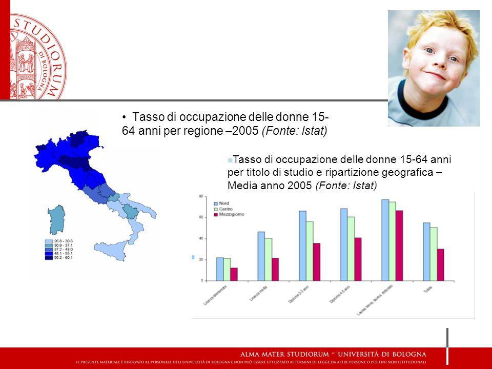 Tasso di occupazione delle donne 15-64 anni per regione –2005 (Fonte: Istat)