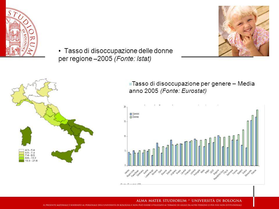 Tasso di disoccupazione delle donne per regione –2005 (Fonte: Istat)