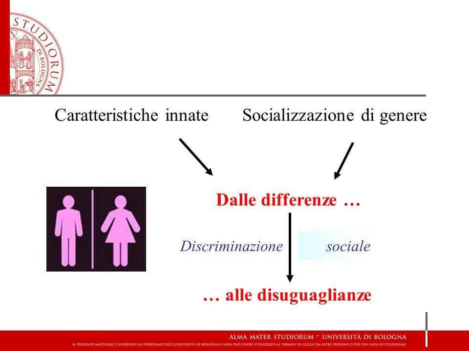 Discriminazione sociale