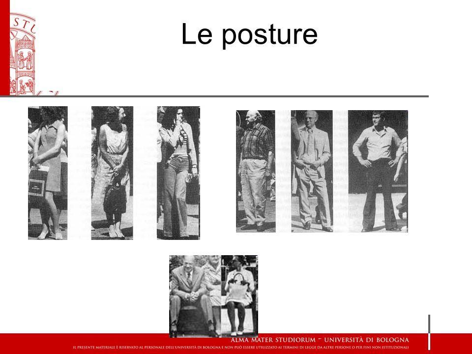 Le posture