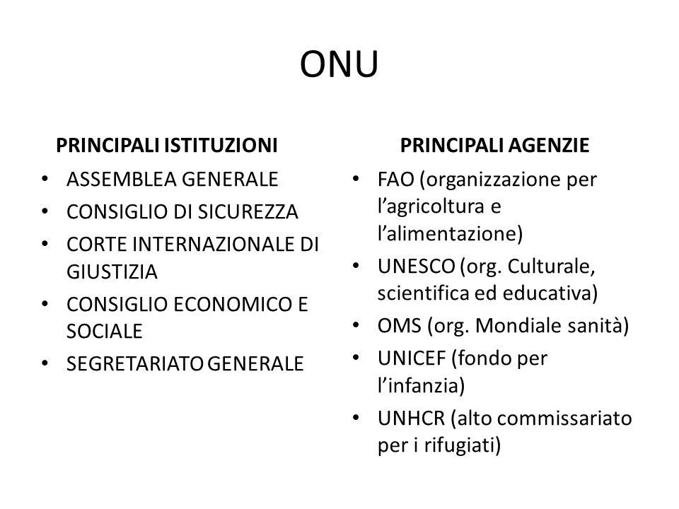 ONU PRINCIPALI ISTITUZIONI PRINCIPALI AGENZIE ASSEMBLEA GENERALE