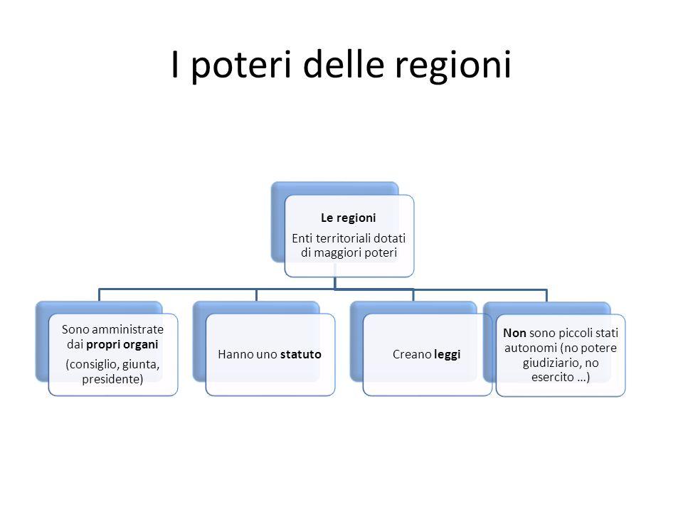 I poteri delle regioni Enti territoriali dotati di maggiori poteri