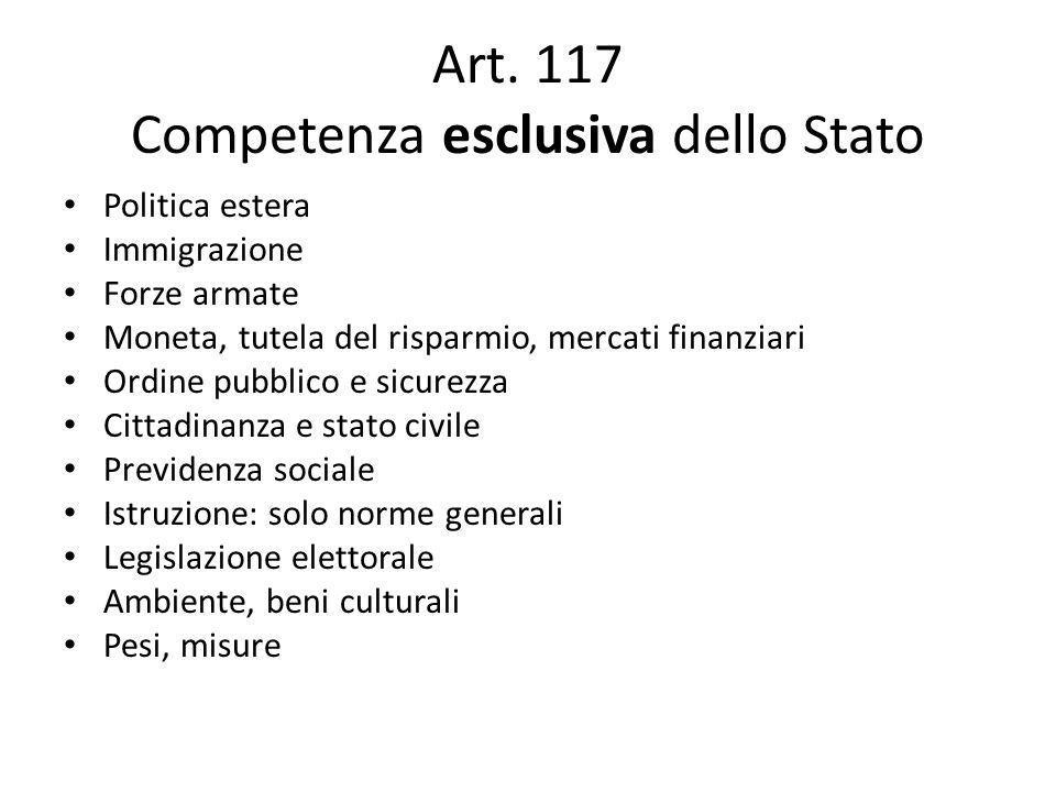 Art. 117 Competenza esclusiva dello Stato