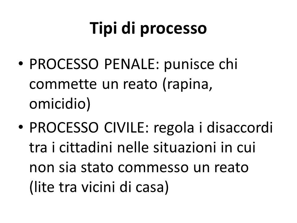 Tipi di processo PROCESSO PENALE: punisce chi commette un reato (rapina, omicidio)