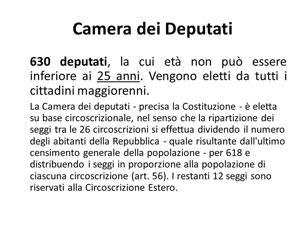 L ordinamento della repubblica ppt video online scaricare for Numero membri camera dei deputati