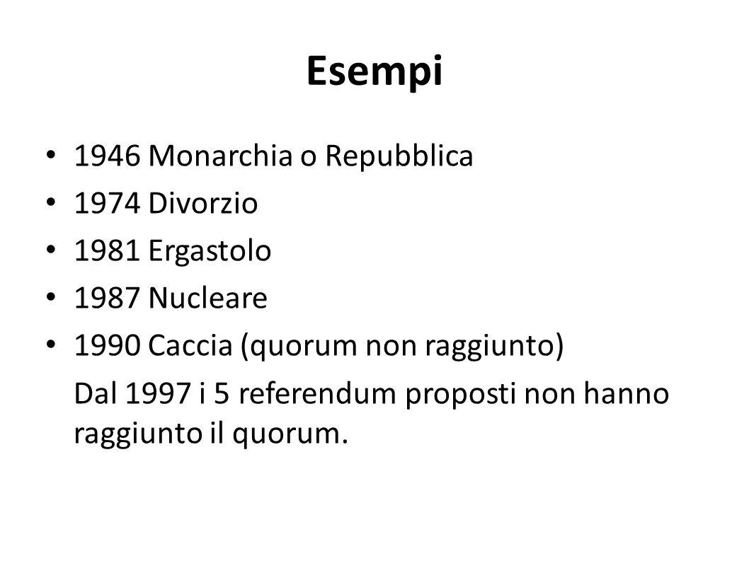 Esempi 1946 Monarchia o Repubblica 1974 Divorzio 1981 Ergastolo