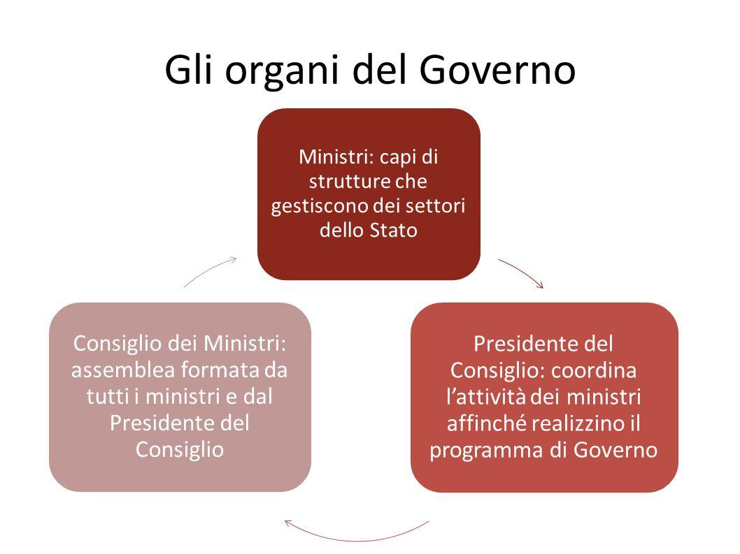 Ministri: capi di strutture che gestiscono dei settori dello Stato