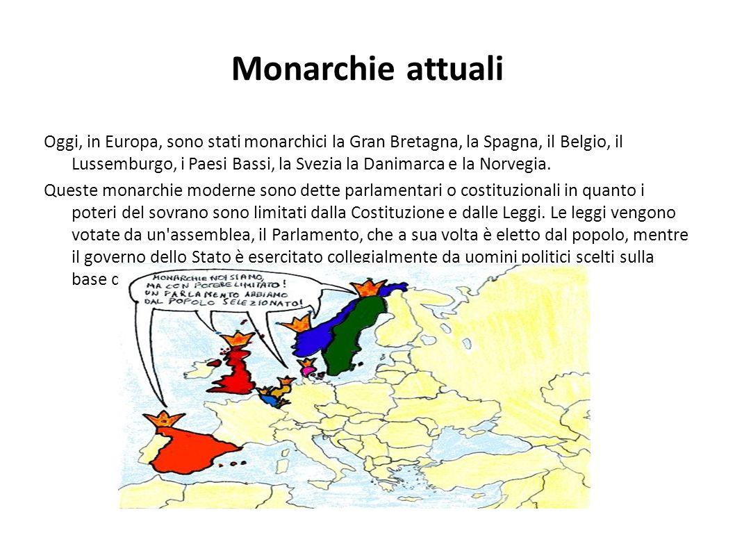 Monarchie attuali