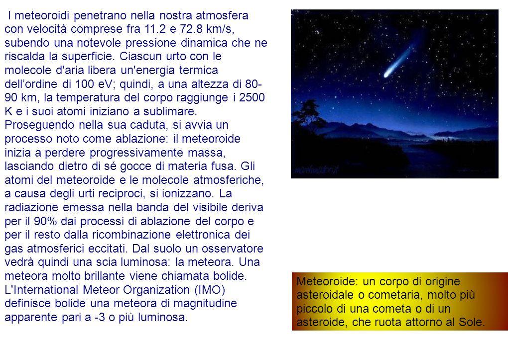 I meteoroidi penetrano nella nostra atmosfera con velocità comprese fra 11.2 e 72.8 km/s, subendo una notevole pressione dinamica che ne riscalda la superficie. Ciascun urto con le molecole d aria libera un energia termica dell'ordine di 100 eV; quindi, a una altezza di 80-90 km, la temperatura del corpo raggiunge i 2500 K e i suoi atomi iniziano a sublimare. Proseguendo nella sua caduta, si avvia un processo noto come ablazione: il meteoroide inizia a perdere progressivamente massa, lasciando dietro di sé gocce di materia fusa. Gli atomi del meteoroide e le molecole atmosferiche, a causa degli urti reciproci, si ionizzano. La radiazione emessa nella banda del visibile deriva per il 90% dai processi di ablazione del corpo e per il resto dalla ricombinazione elettronica dei gas atmosferici eccitati. Dal suolo un osservatore vedrà quindi una scia luminosa: la meteora. Una meteora molto brillante viene chiamata bolide. L International Meteor Organization (IMO) definisce bolide una meteora di magnitudine apparente pari a -3 o più luminosa.