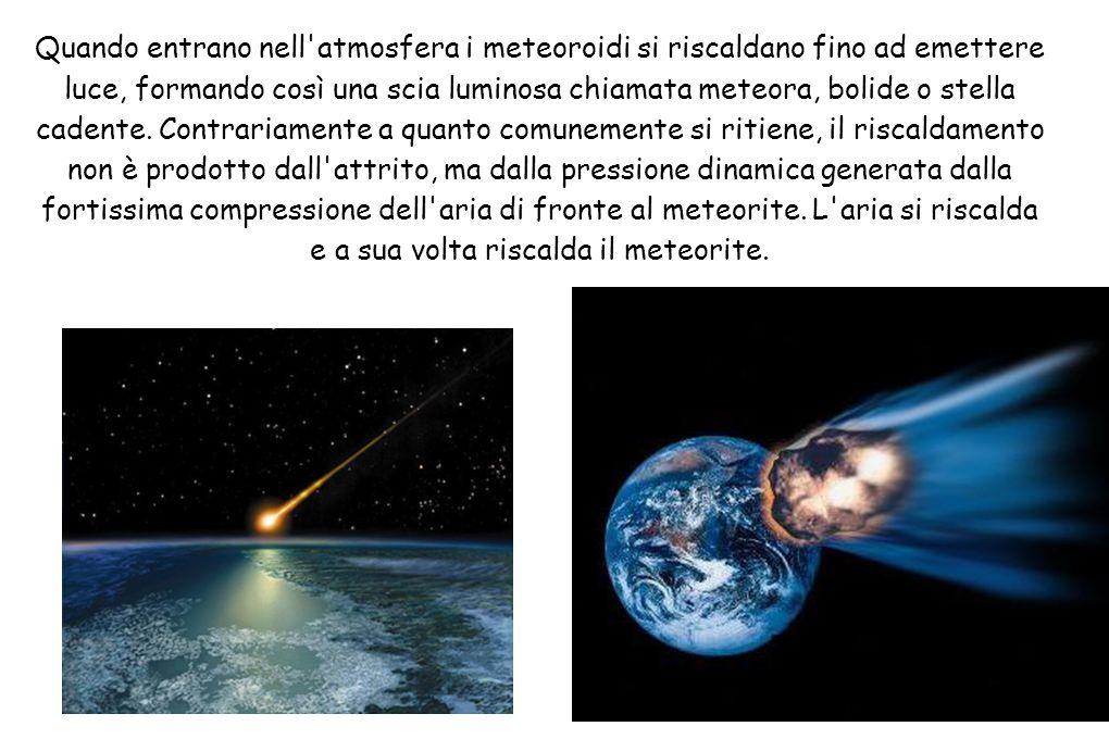 Quando entrano nell atmosfera i meteoroidi si riscaldano fino ad emettere luce, formando così una scia luminosa chiamata meteora, bolide o stella cadente.