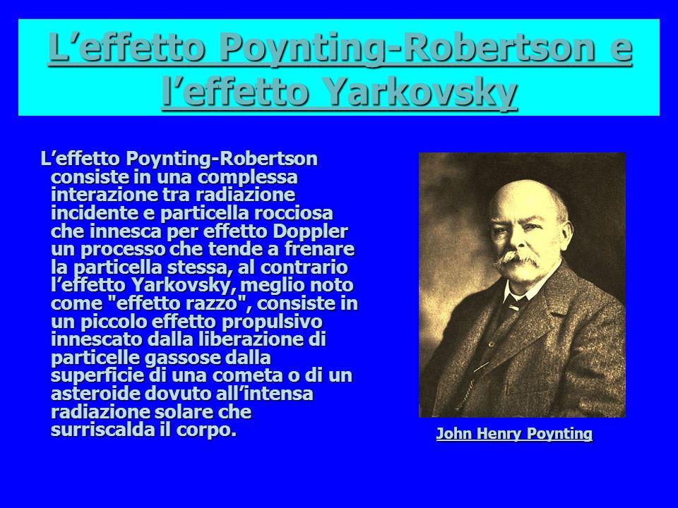 L'effetto Poynting-Robertson e l'effetto Yarkovsky