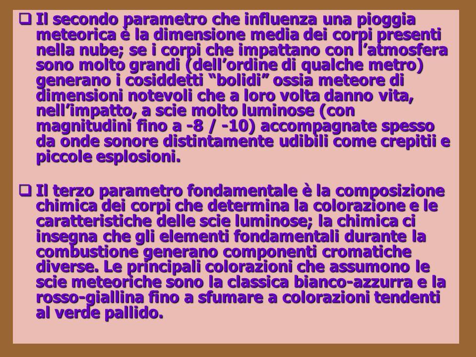 Il secondo parametro che influenza una pioggia meteorica è la dimensione media dei corpi presenti nella nube; se i corpi che impattano con l'atmosfera sono molto grandi (dell'ordine di qualche metro) generano i cosiddetti bolidi ossia meteore di dimensioni notevoli che a loro volta danno vita, nell'impatto, a scie molto luminose (con magnitudini fino a -8 / -10) accompagnate spesso da onde sonore distintamente udibili come crepitii e piccole esplosioni.