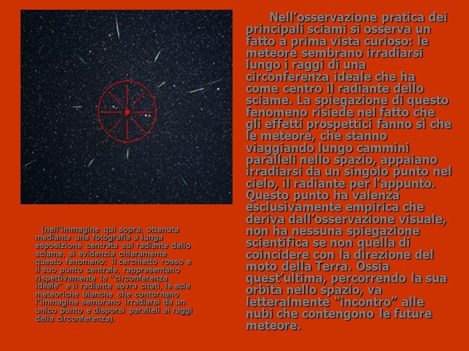 Nell'osservazione pratica dei principali sciami si osserva un fatto a prima vista curioso: le meteore sembrano irradiarsi lungo i raggi di una circonferenza ideale che ha come centro il radiante dello sciame. La spiegazione di questo fenomeno risiede nel fatto che gli effetti prospettici fanno sì che le meteore, che stanno viaggiando lungo cammini paralleli nello spazio, appaiano irradiarsi da un singolo punto nel cielo, il radiante per l appunto. Questo punto ha valenza esclusivamente empirica che deriva dall'osservazione visuale, non ha nessuna spiegazione scientifica se non quella di coincidere con la direzione del moto della Terra. Ossia quest'ultima, percorrendo la sua orbita nello spazio, va letteralmente incontro alle nubi che contengono le future meteore.