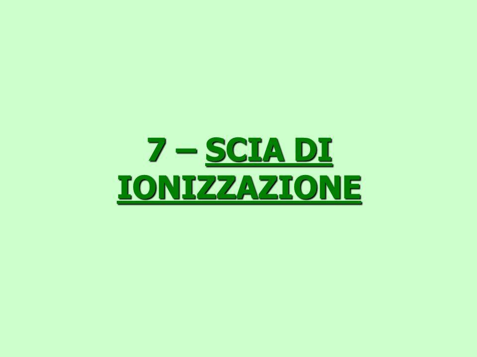 7 – SCIA DI IONIZZAZIONE