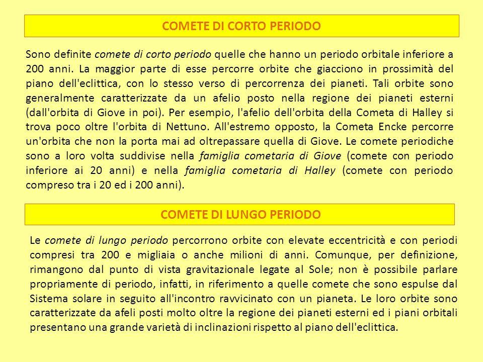 COMETE DI CORTO PERIODO