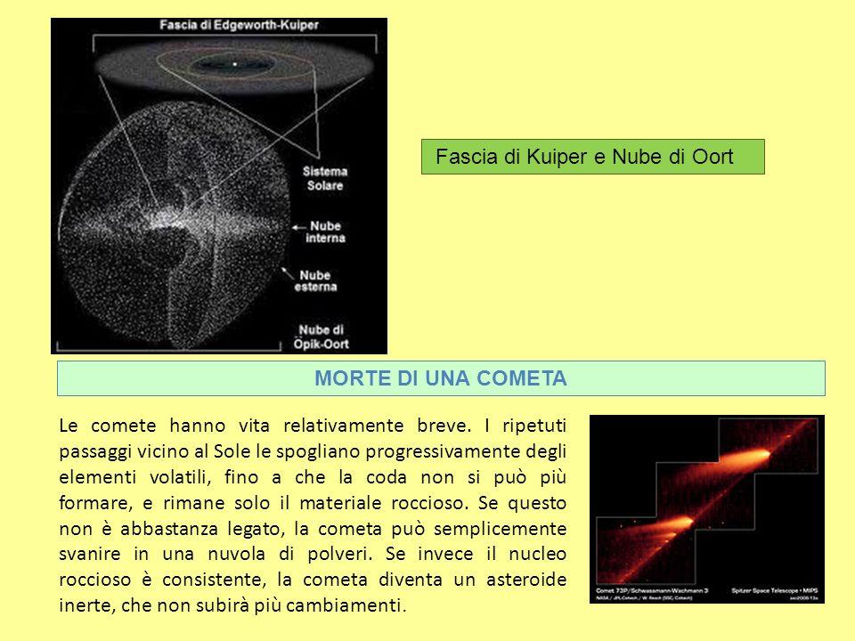Fascia di Kuiper e Nube di Oort