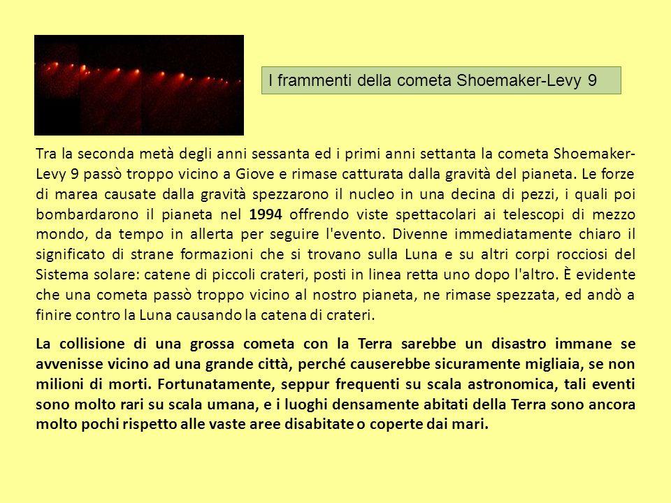 I frammenti della cometa Shoemaker-Levy 9