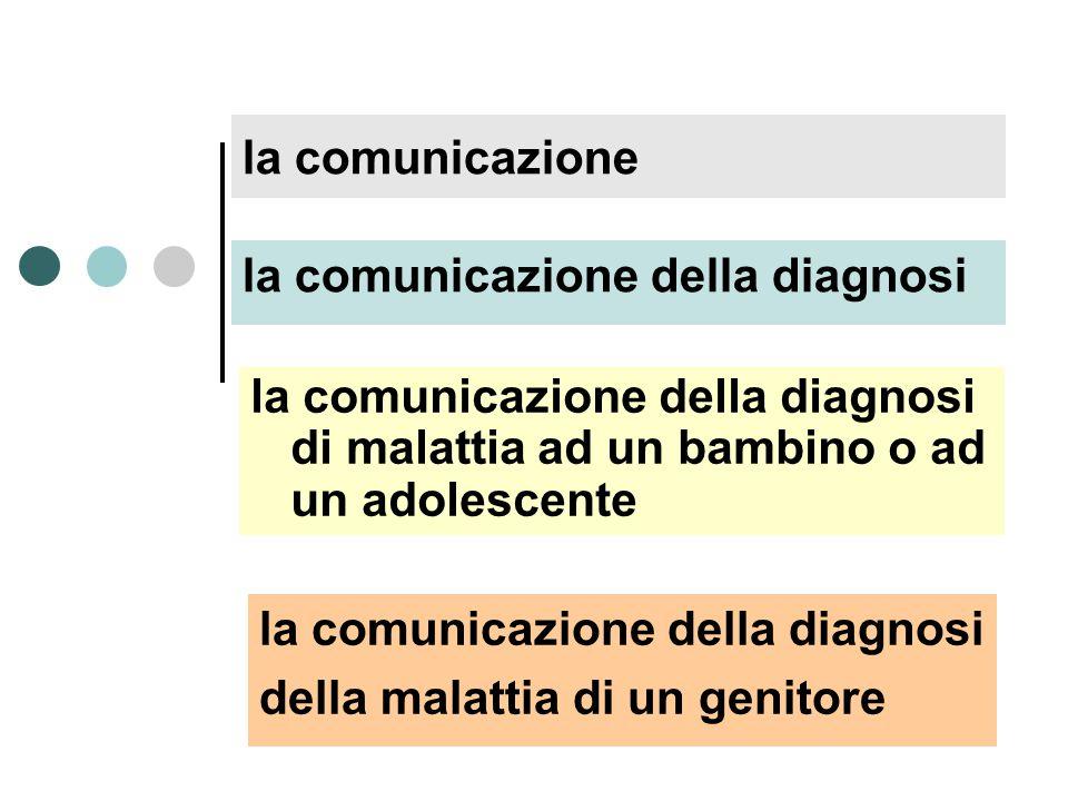 la comunicazione la comunicazione della diagnosi. la comunicazione della diagnosi di malattia ad un bambino o ad un adolescente.