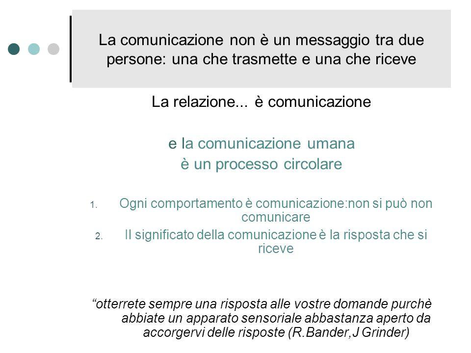 La relazione... è comunicazione e la comunicazione umana