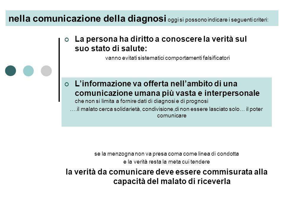 nella comunicazione della diagnosi oggi si possono indicare i seguenti criteri: