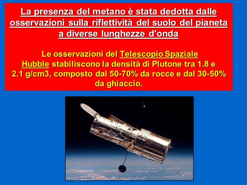 La presenza del metano è stata dedotta dalle osservazioni sulla riflettività del suolo del pianeta a diverse lunghezze d onda Le osservazioni del Telescopio Spaziale Hubble stabiliscono la densità di Plutone tra 1.8 e 2.1 g/cm3, composto dal 50-70% da rocce e dal 30-50% da ghiaccio.