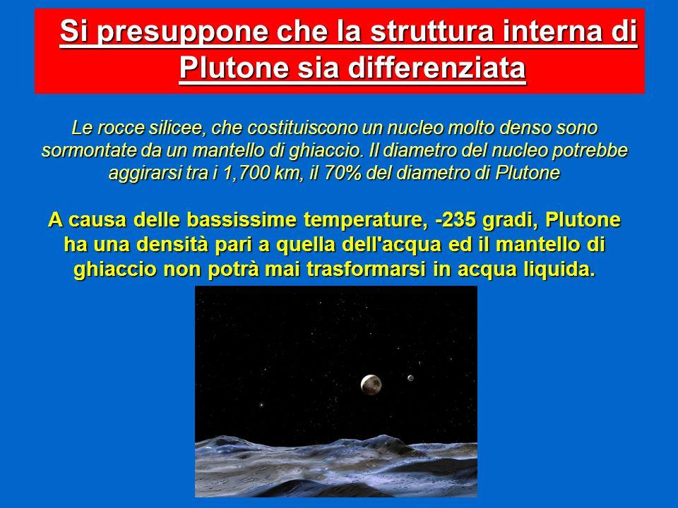 Si presuppone che la struttura interna di Plutone sia differenziata