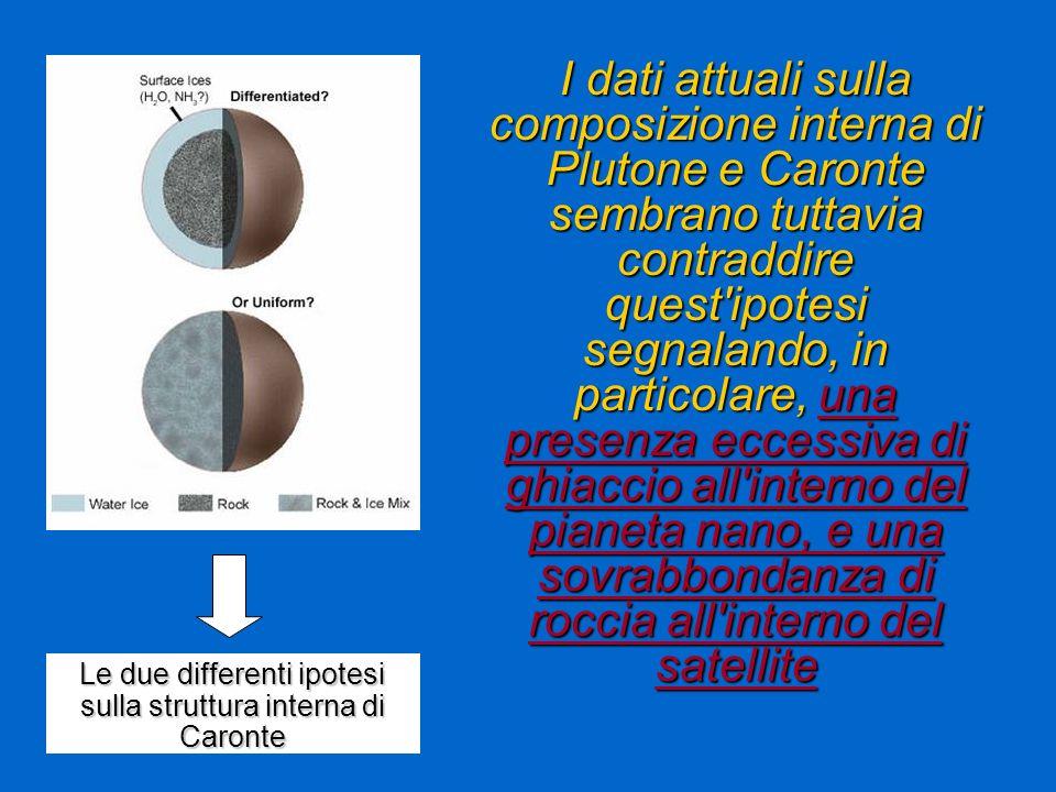 Le due differenti ipotesi sulla struttura interna di Caronte