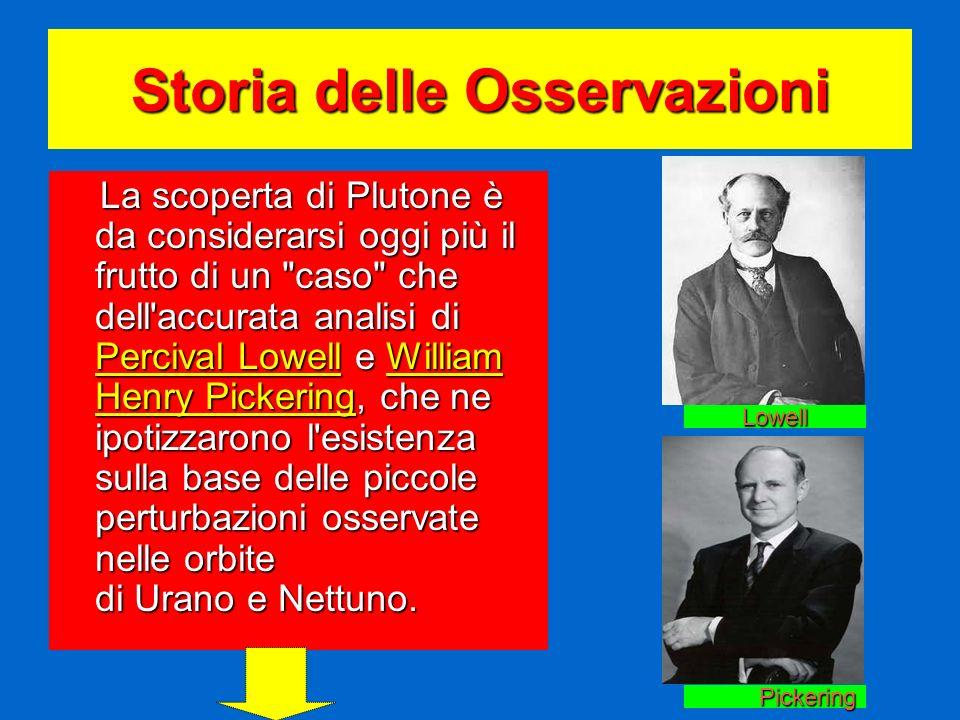 Storia delle Osservazioni