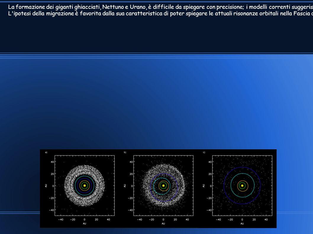 La formazione dei giganti ghiacciati, Nettuno e Urano, è difficile da spiegare con precisione; i modelli correnti suggeriscono che la densità di materia delle regioni più esterne del Sistema solare fosse troppo bassa per formare corpi così grandi tramite il metodo tradizionalmente accettato dell accrezione e sono state avanzate varie ipotesi per spiegare la loro evoluzione. Una è quella secondo cui i giganti ghiacciati non si sono formati tramite l accrezione del nucleo, ma dalle instabilità dell originario disco protoplanetario, ed in seguito la loro atmosfera sarebbe stata spazzata via dalle radiazioni di una stella massiccia di classe spettrale O o B molto vicina.Un concetto alternativo è quello secondo cui si formarono più vicini al Sole, dove la densità di materia era più elevata, e poi migrarono verso le attuali orbite.