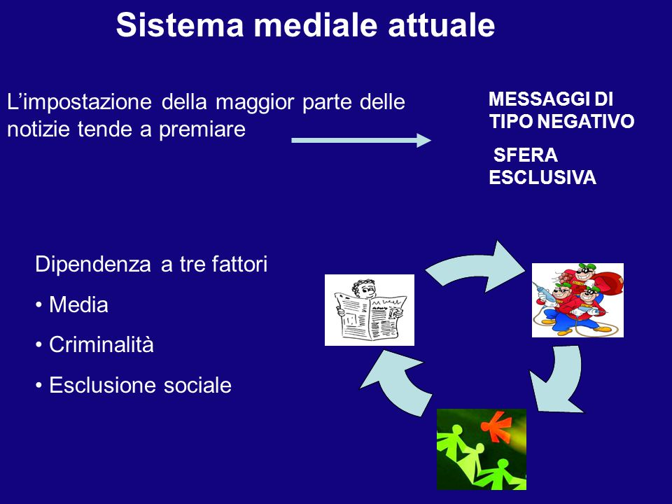 Sistema mediale attuale