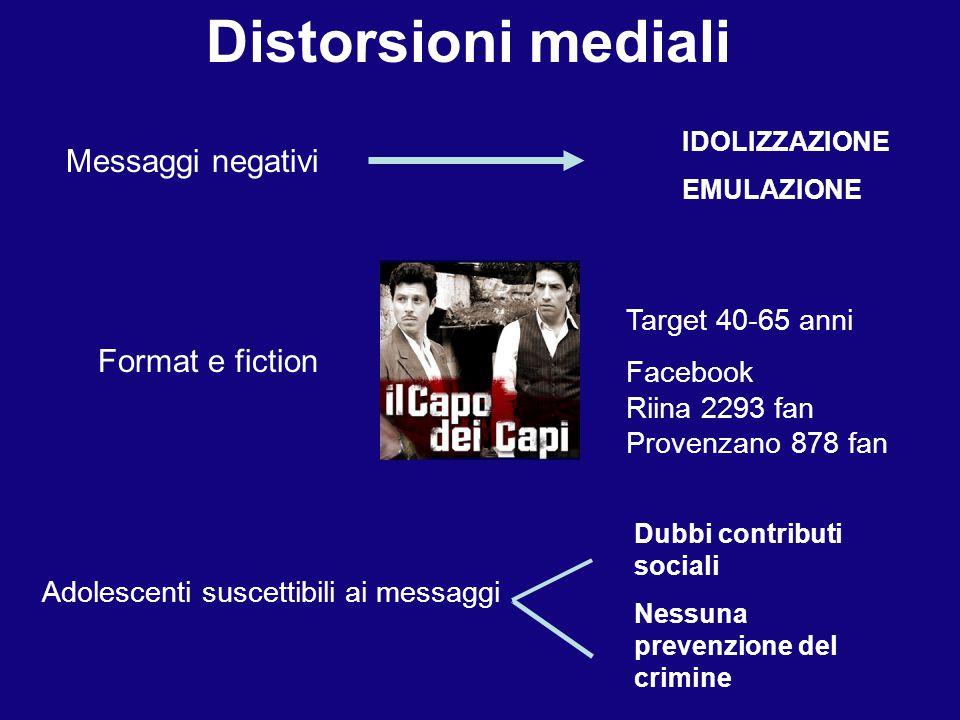 Distorsioni mediali Messaggi negativi Format e fiction