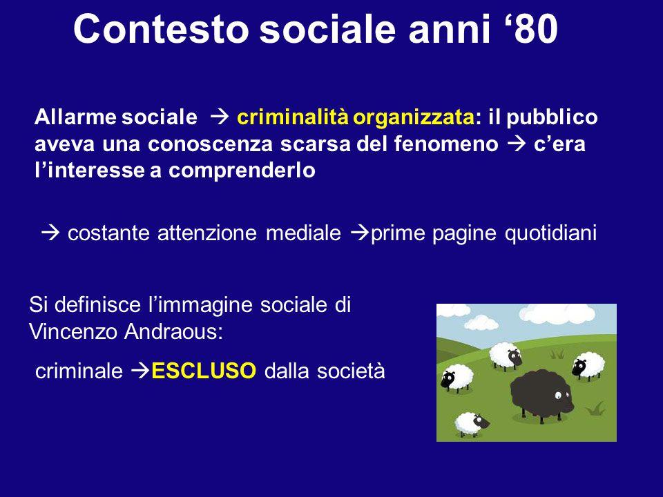 Contesto sociale anni '80
