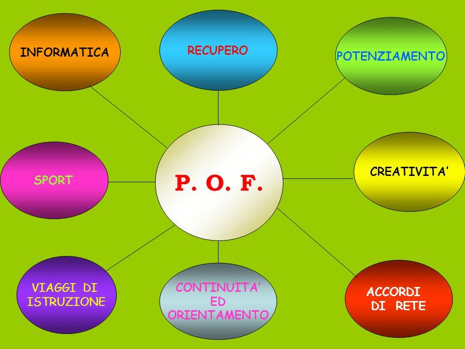 P. O. F. RECUPERO INFORMATICA POTENZIAMENTO CREATIVITA' SPORT