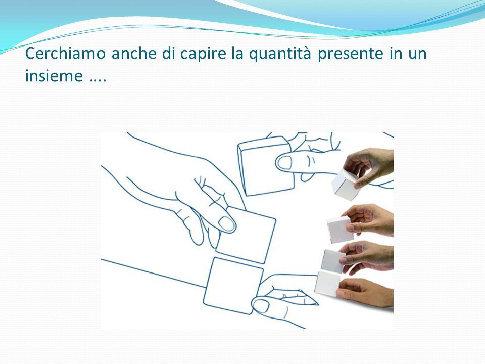 Cerchiamo anche di capire la quantità presente in un insieme ….