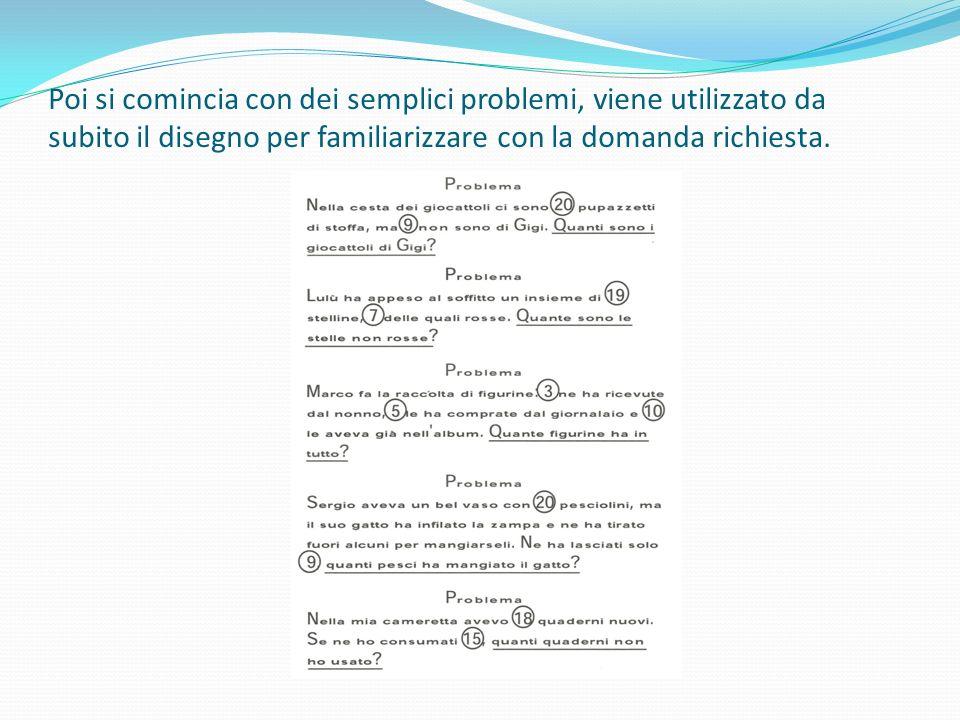 Poi si comincia con dei semplici problemi, viene utilizzato da subito il disegno per familiarizzare con la domanda richiesta.
