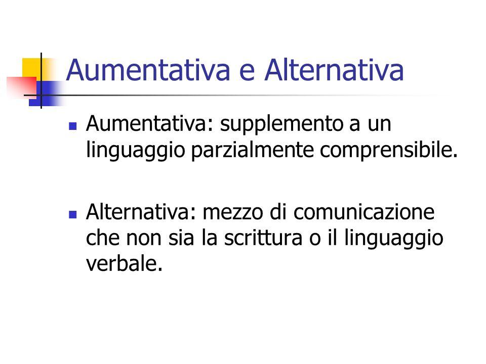 Aumentativa e Alternativa